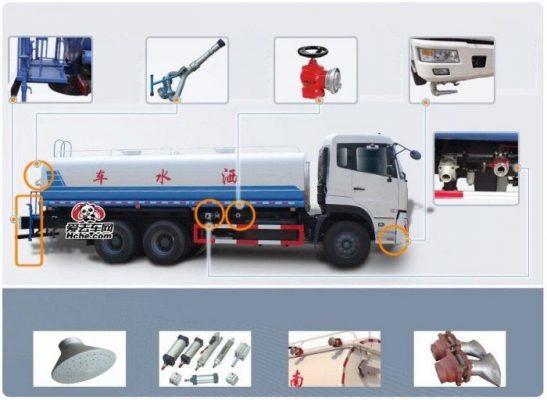 phụ tùng xe phun nước rửa đường tưới cây Dongfeng - 5 khối